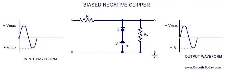 Biased Negative Clipping Circuit