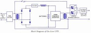 Uninterrupted Power Supply (UPS) | Techorati