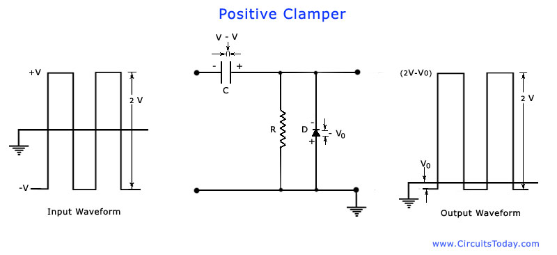 Positive Clamping Circuit