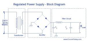 Regulated Power SupplyBlock Diagram,Circuit Diagram,Working