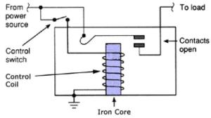 Working of RelaysHow Relay works,Basics,Design,Construction,Application