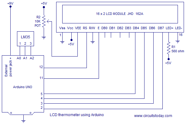interfacing lcd to arduinotutorial to display on lcd screen
