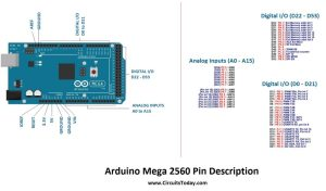 Arduino Mega Tutorial  Pinout and Schematics Mega 2560 Specifications