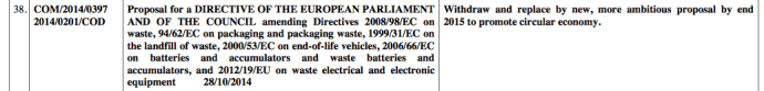 Taken from document containing full list of scrapped proposals