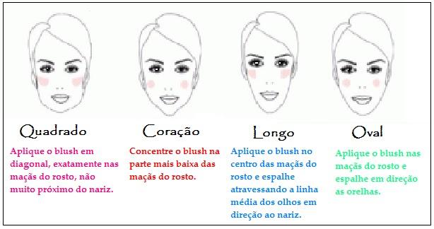 Técninas! Imagem: Google