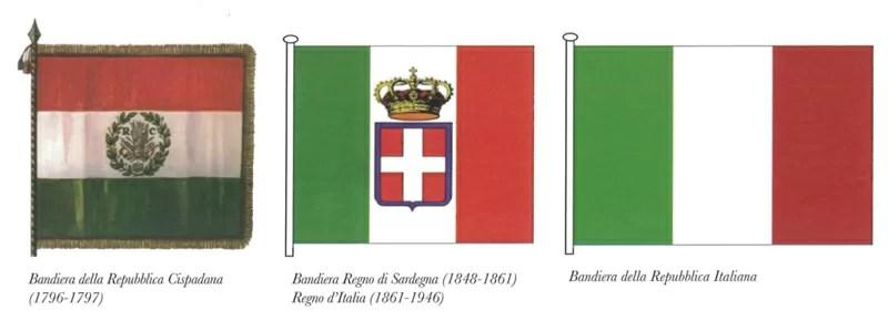 Bandiera italiana, successione storica