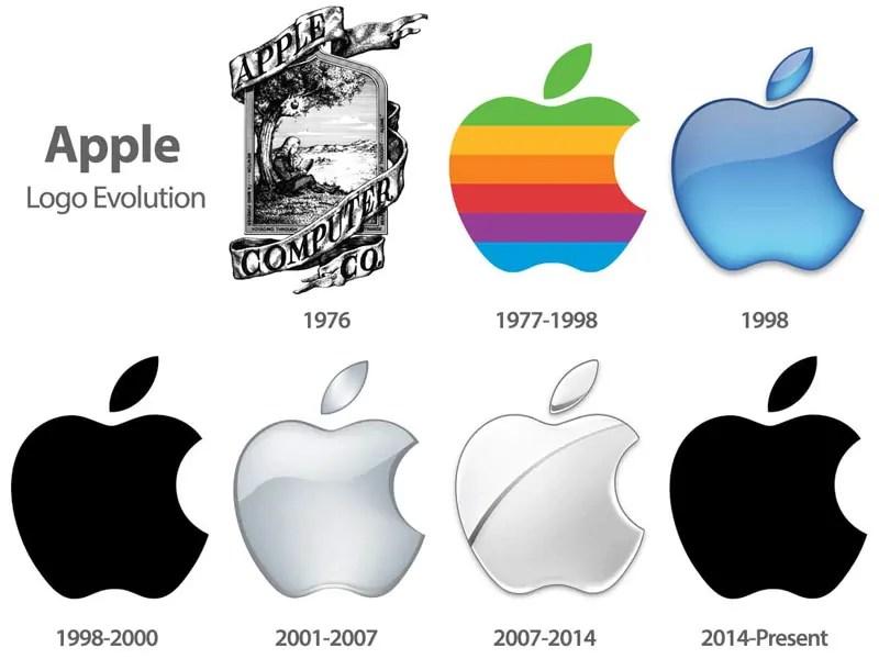 evoluzione logo Apple