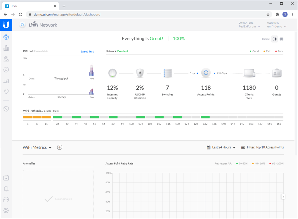 UniFiCloudController Dashboard