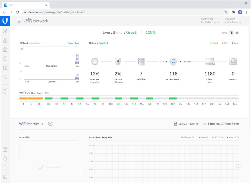 UniFiCloudController Dashboard