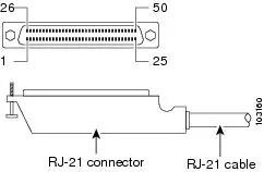 High Density Extension Modules
