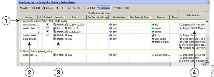 Modular Policy Framework Cisco Asa   Allcanwear org