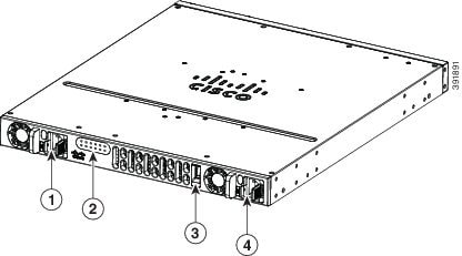 overview of the cisco 4000 series isrs
