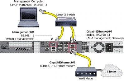 Cisco ASA 5525-X Firewall – saiftechblog