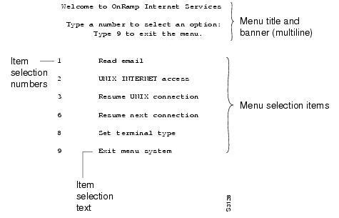 Cisco Resume Telnet Session  cisco terminal server