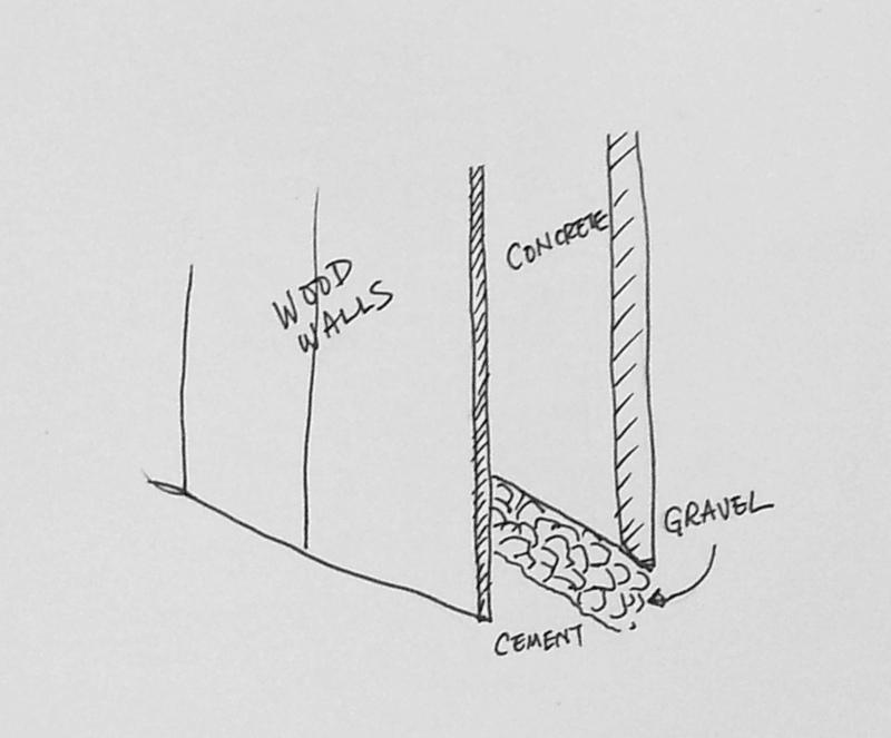 Basement Perimeter Drain Incomplete Install Flooring