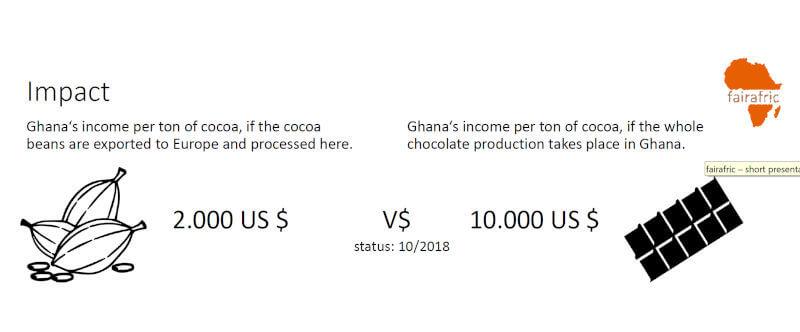 fairafric organic chocolate