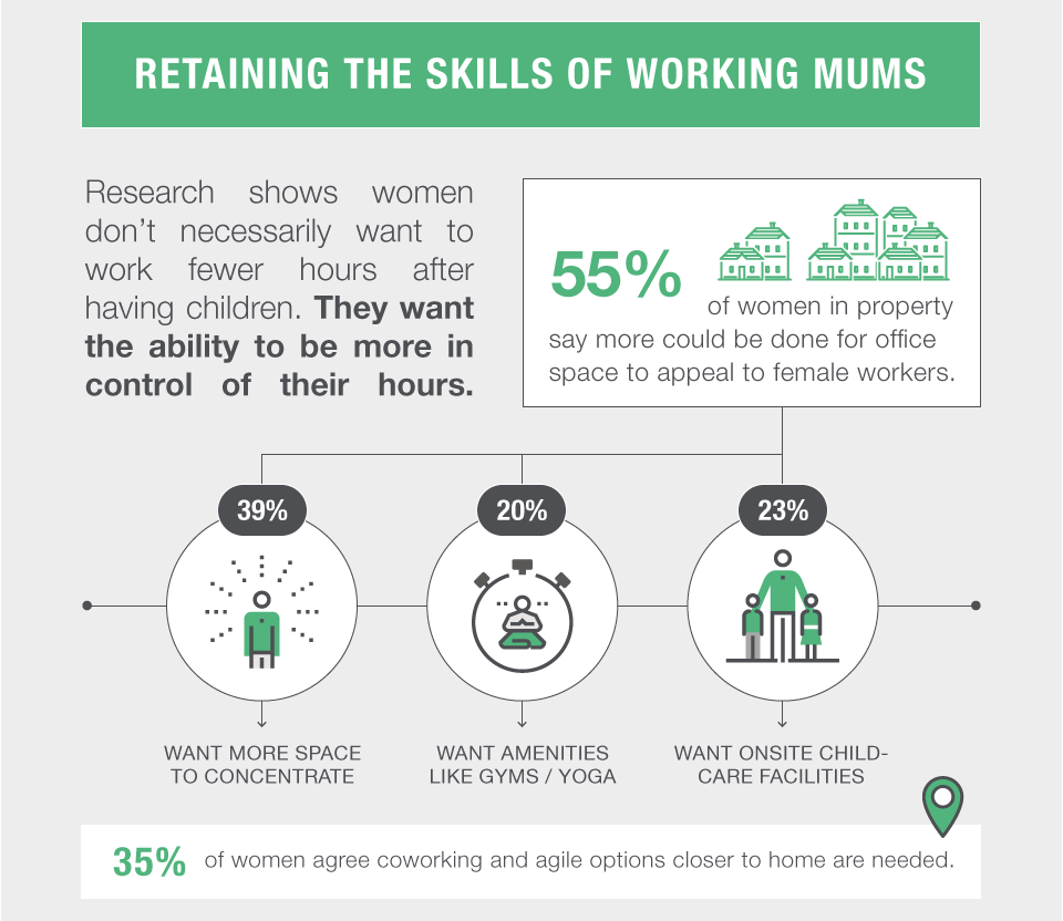 retaining the skills of mothers