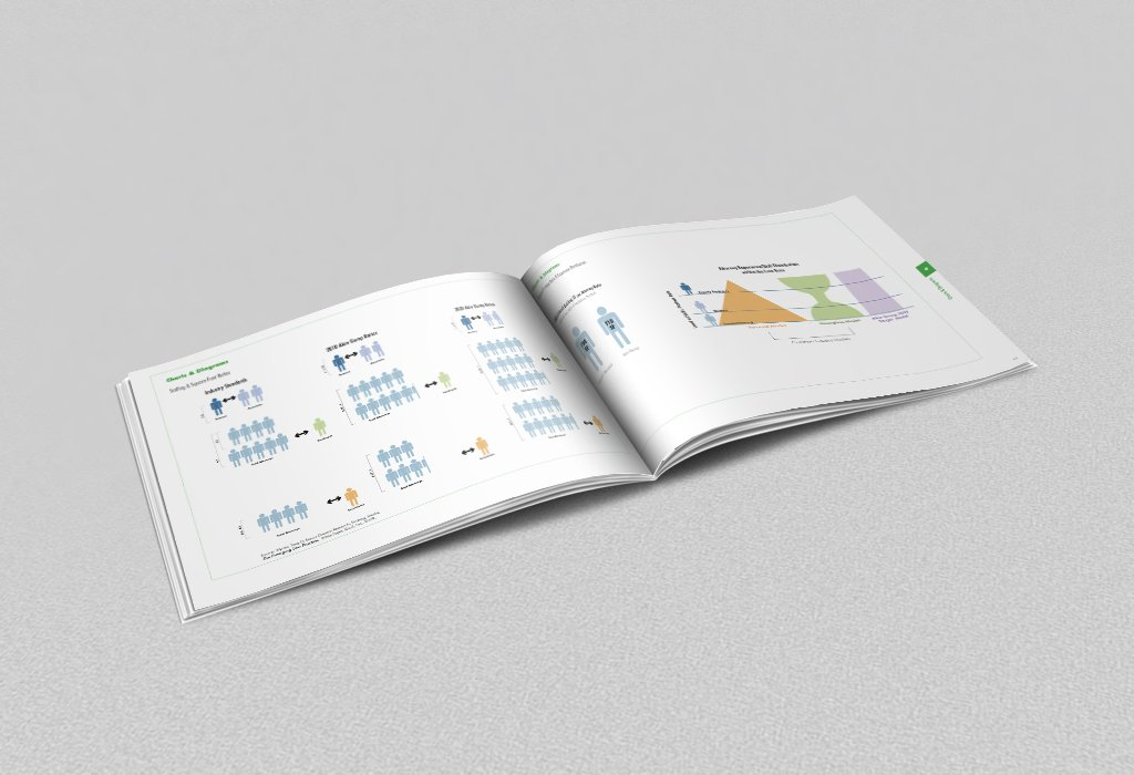 citywork designed project management architectural program & visioning