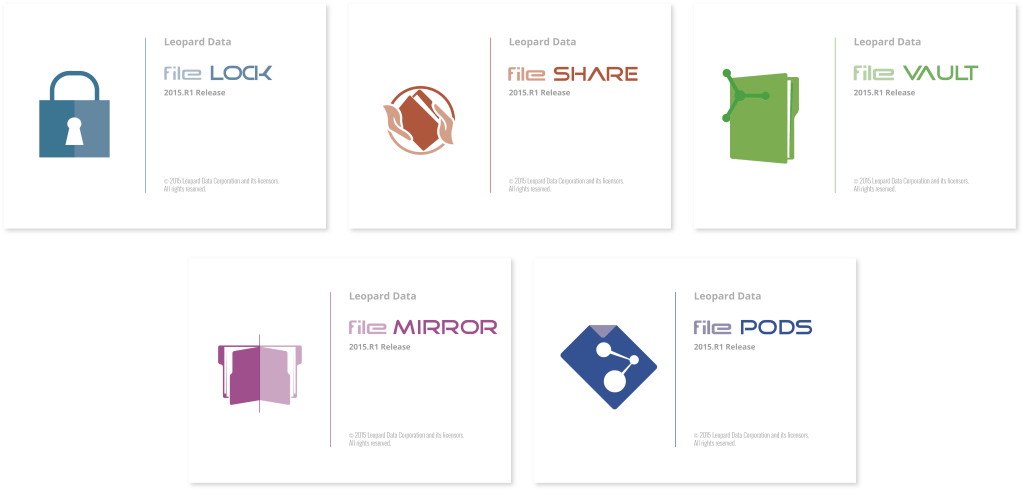 Splash Screens for Software Products