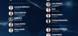 UEFA eligió el plantel ideal de la Champions League