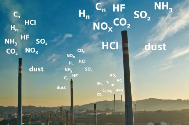 EmissionsMonitoring