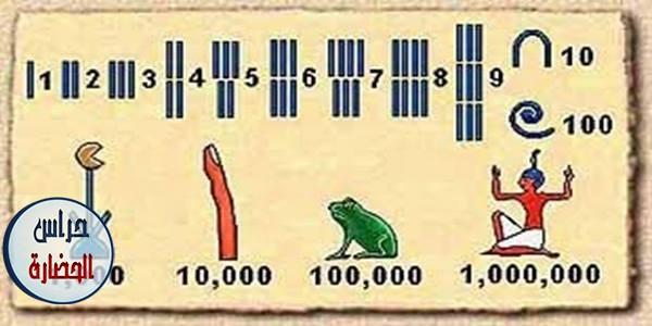 رمزية العدد مترجم من كتاب النواميس المقدسة في مصر القديمة