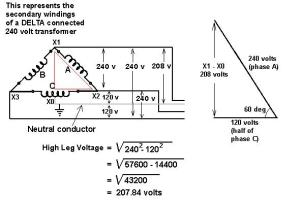 What type of transformer is required to step down the 240V