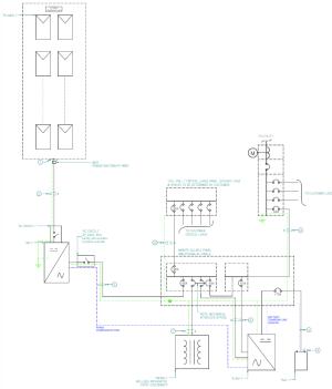 Documenting PV Design | CivicSolar