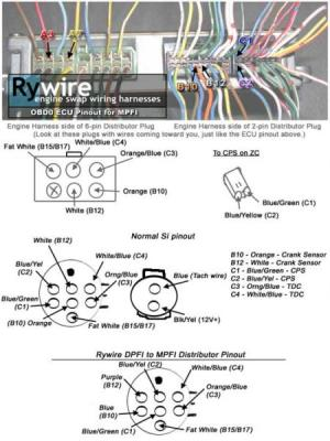 8891 All the Wiring Information You Could Need is in Here