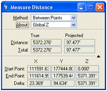 MicroStation Tip: Measuring in 3D | Civil CAD Consultant