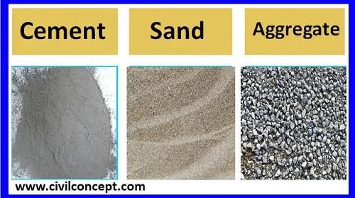 advantages and disadvantages of concrete