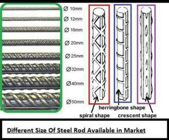 Size of Steel Rods or Bars