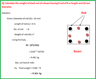 How to calculate unit weight of steel bars