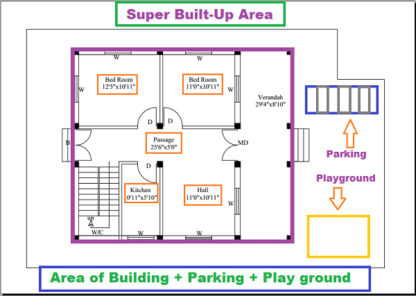 Super built-up area