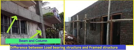Difference between load bearing structure and framed structure