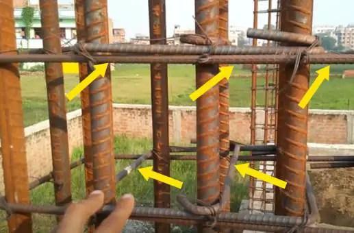 In Column reinforcement details
