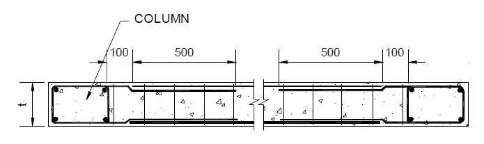 What is Lintel Beam? Minimum Size of lintel Beam - Design Steps