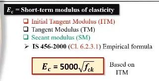 modulus of elasticity of concrete