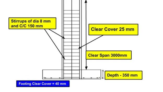 Bar Bending Schedule of Column | Rectangular and Circular Column