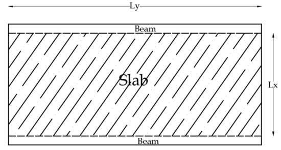 How to calculate bar Bending Schedule for Slab | One way and Two way