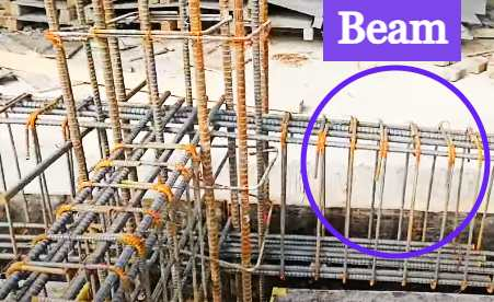 10 points to remember while designing Reinforcement in beam