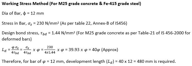 development-length-calculation-working-stress-method