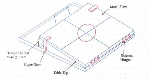 flow table test 1