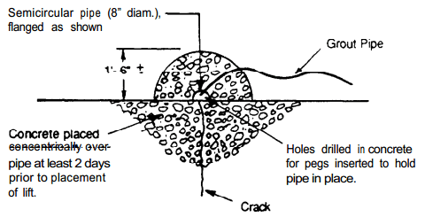 Crack arrest method of crack repair