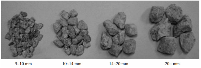 Different sizes of coarse aggregates