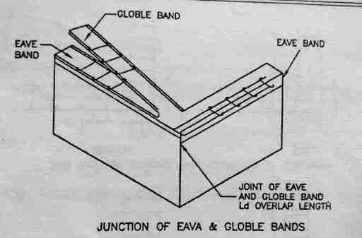 reinforcement of RC band for earthquake resisting building