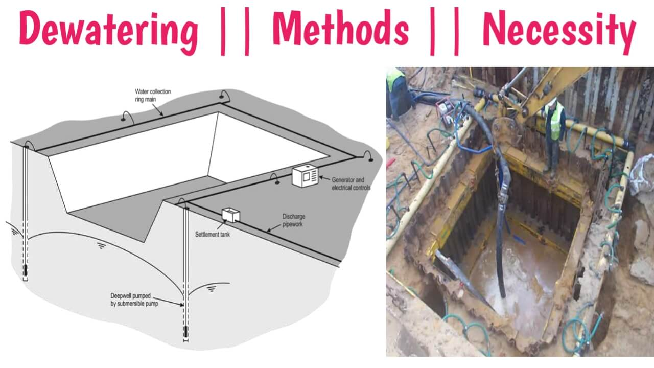 method of dewatering