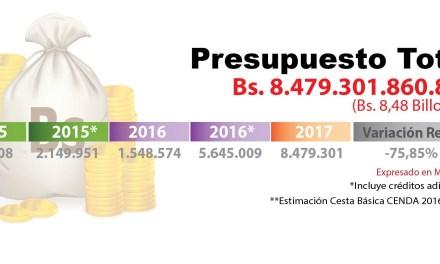 Transparencia Venezuela presentó su análisis del Presupuesto Nacional 2017