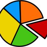 RECOGNISING THAT 99.8% OF LITIGATORS ARE STARK RAVING BONKERS:  (A REPOST)