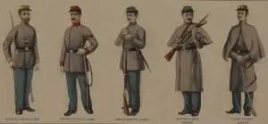 Confederate Civil War Enlisted Uniforms